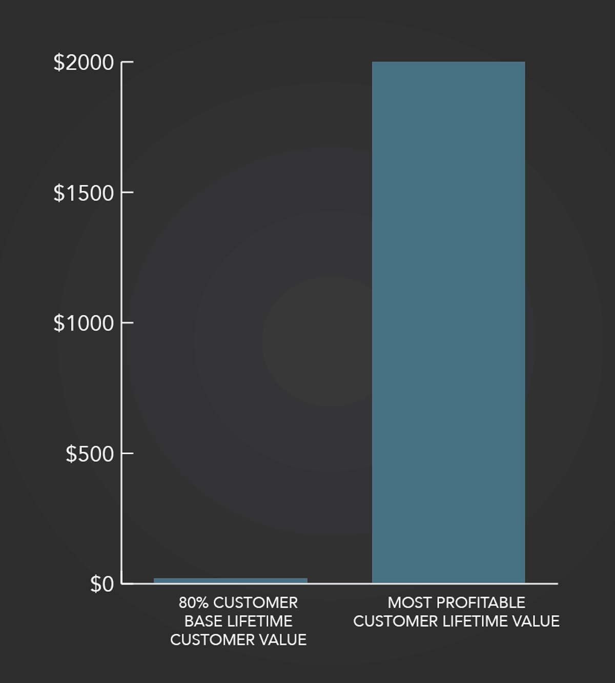 Relationship pricing for profitable community banking part 2 are source optirate fandeluxe Gallery